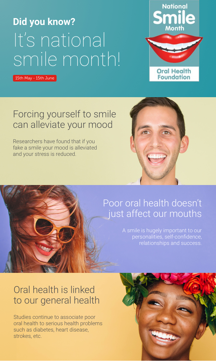 Did you know its national smile month regent dental centre did you know its national smile month solutioingenieria Image collections